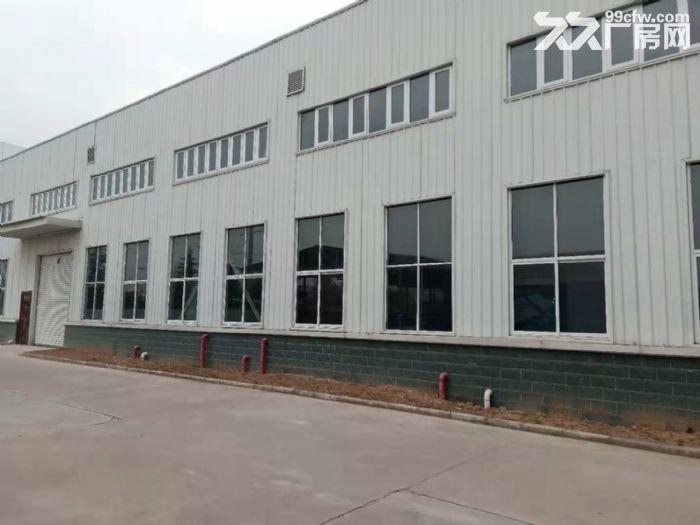 厂房出租,水电气具备,交通便利,办公、宿舍皆有-图(1)