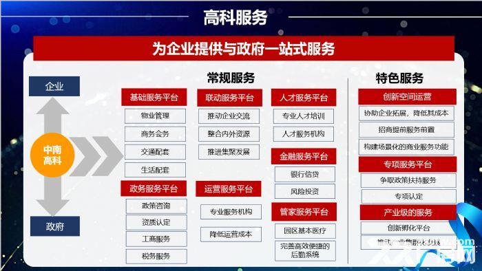 (非中介)广州周边佛山三水汽车配及其上下游行业专业园区50年产权花园式-图(6)