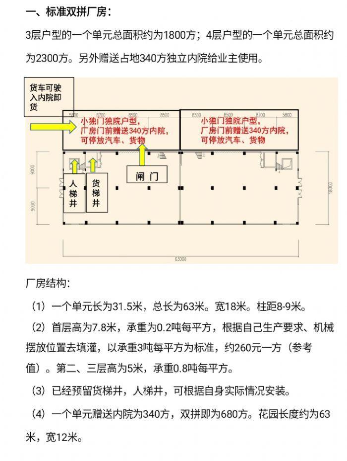 南海丹灶50年产权全新独门独院厂房2400方-图(3)