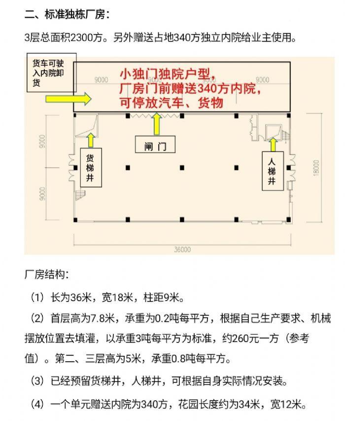 南海丹灶50年产权全新独门独院厂房2400方-图(2)