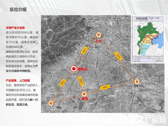 出租北京周边食品加工专项用地,可定制,可办SC环评立项,有排污指标-图(5)