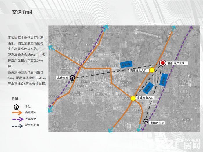出租北京周边食品加工专项用地,可定制,可办SC环评立项,有排污指标-图(6)