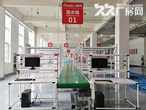 南宁电商仓库出租,专业团队代发售后,价格可谈-图(1)