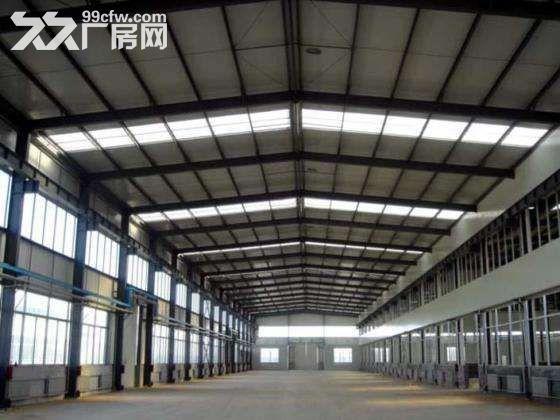 济南市经十西路工业园区厂房出租-图(1)