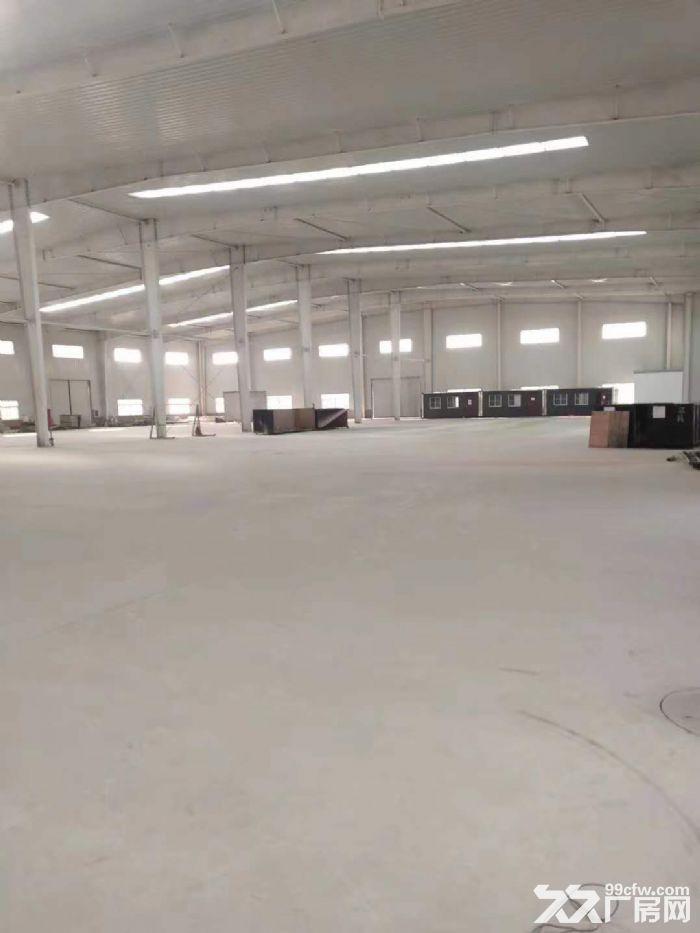 (出租)临津产业园1000−−10000平米带天车有独院-图(4)