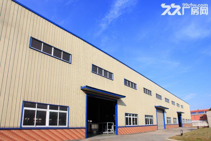 厂房出租2200平方-图(1)