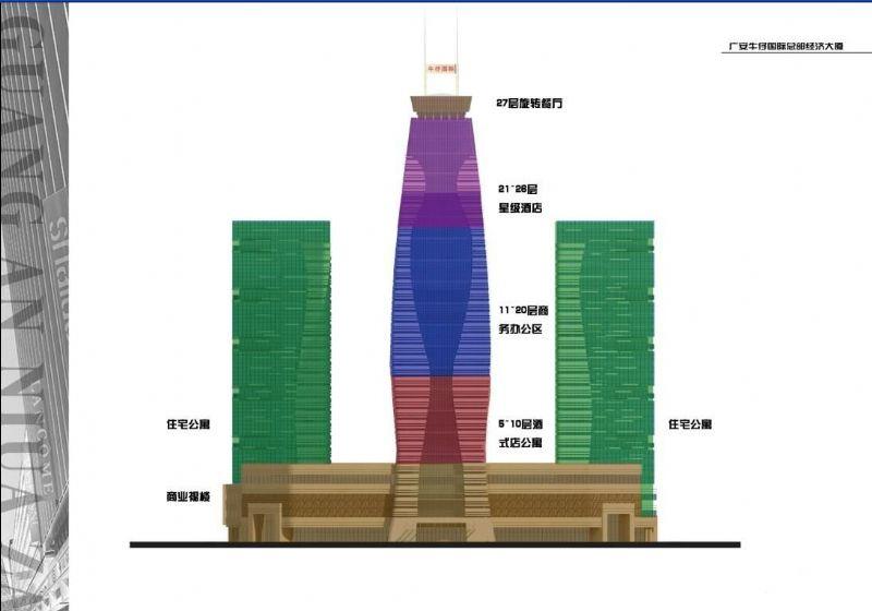 广安西部牛仔纺织服装商贸科技产 图1