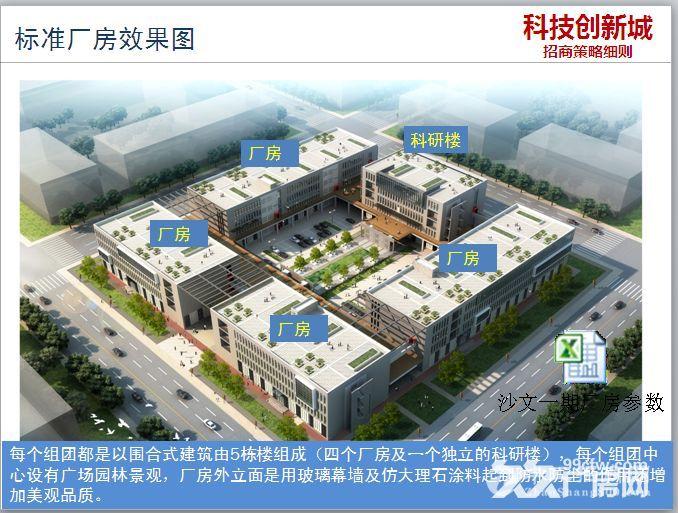 贵阳高新区沙文生态科技产业园 图1